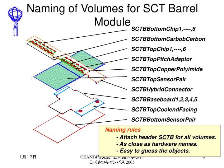 Naming of Volumes for SCT Barrel Module