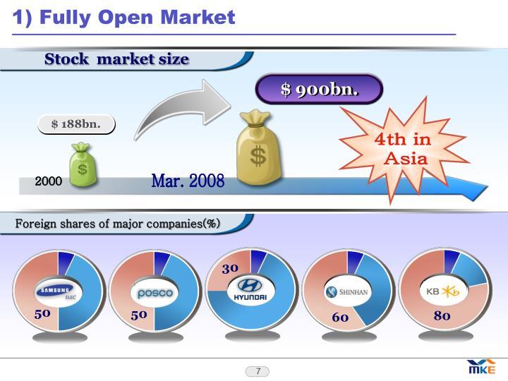 1) Fully Open Market