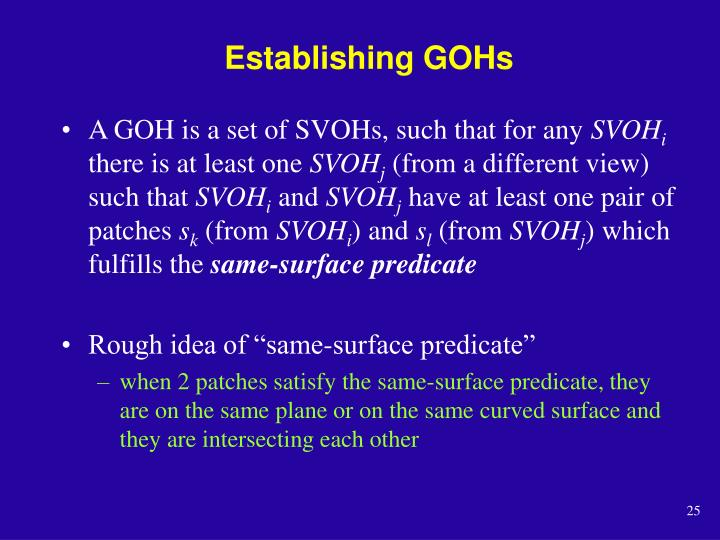 Establishing GOHs