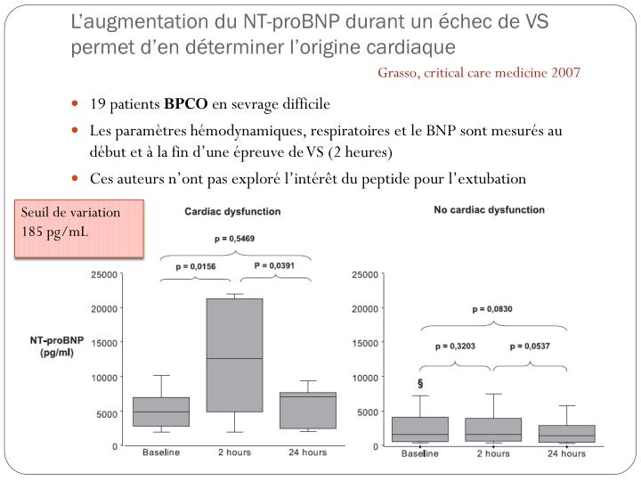 L'augmentation du NT-proBNP durant un échec de VS permet d'en déterminer l'origine cardiaque