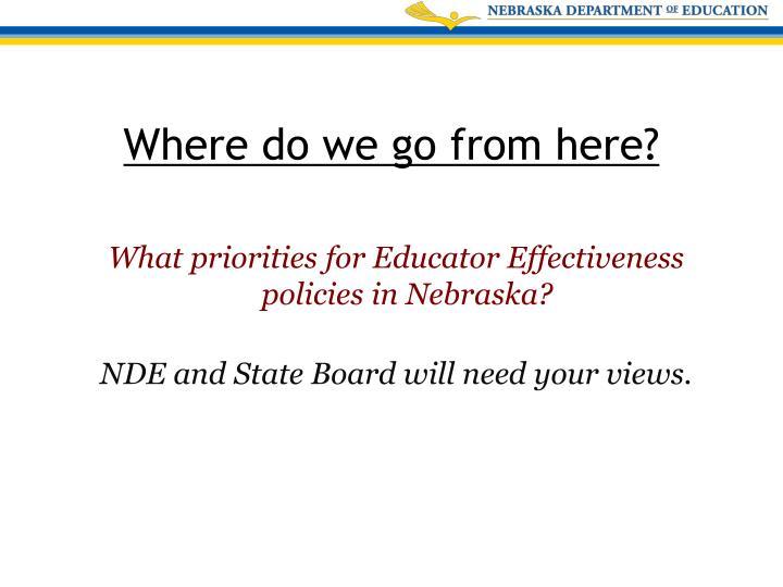 What priorities for Educator Effectiveness policies in Nebraska?
