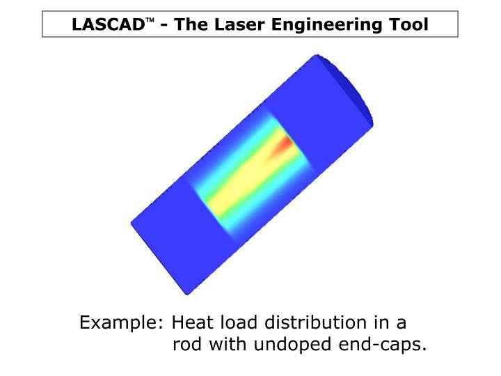 Example: Heat load distribution in a   rod with undoped end-caps.