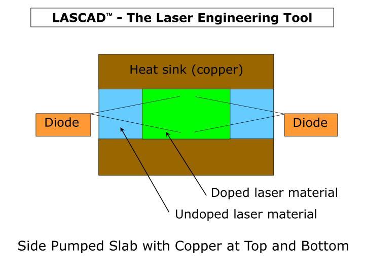 Heat sink (copper)