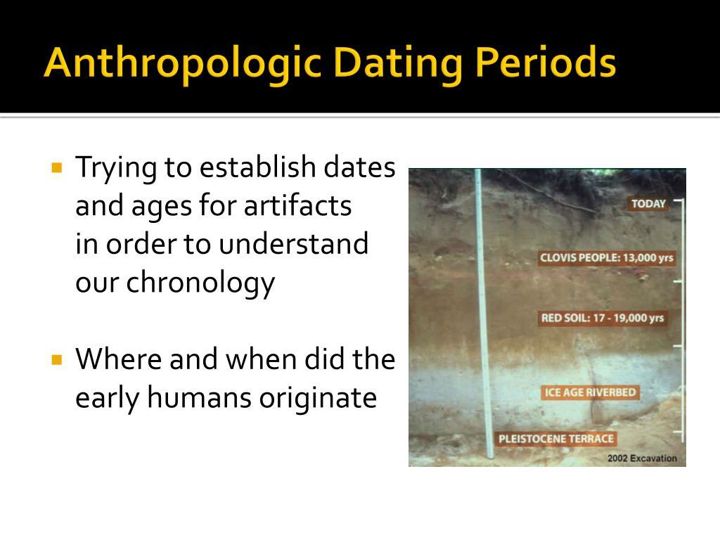 online line dating