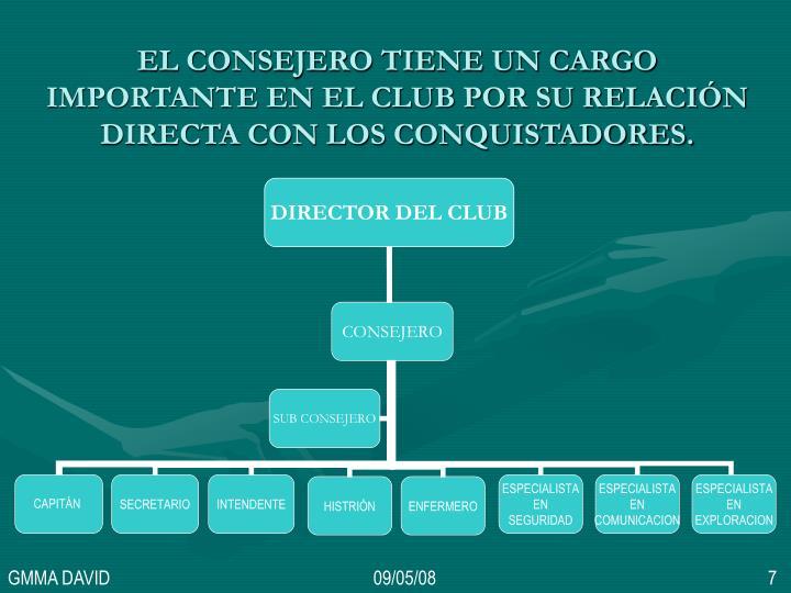 EL CONSEJERO TIENE UN CARGO IMPORTANTE EN EL CLUB POR SU RELACIÓN DIRECTA CON LOS CONQUISTADORES.