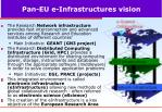 pan eu e infrastructures vision