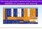 services planned implemented during the seeren1 2 projects and beyond