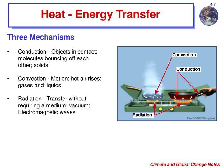 Heat - Energy Transfer