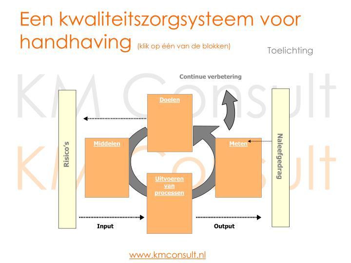 Een kwaliteitszorgsysteem voor handhaving klik op n van de blokken