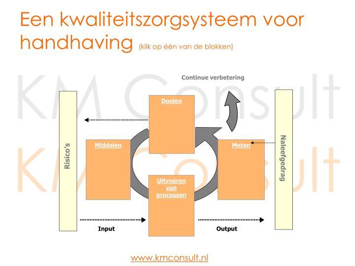 Een kwaliteitszorgsysteem voor handhaving klik op n van de blokken1