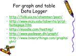 for graph and table data logger
