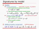 signatures by model