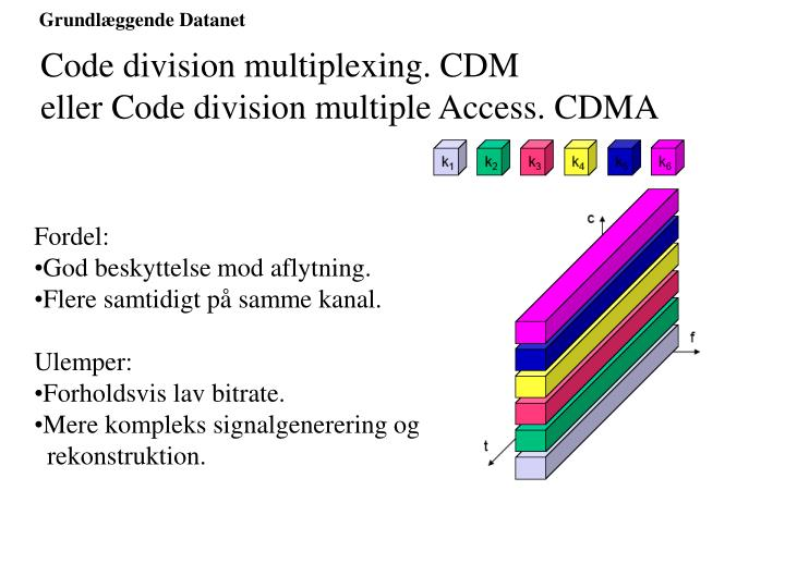 multi band carrier code division multiple access Carrier division multiple access definition, categories, type and other relevant information provided by all acronyms areas of interest where cdma (carrier division multiple access) is mostly used.