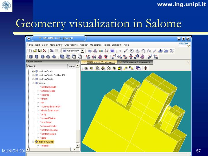 Geometry visualization in Salome
