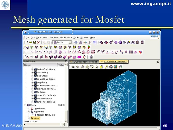 Mesh generated for Mosfet