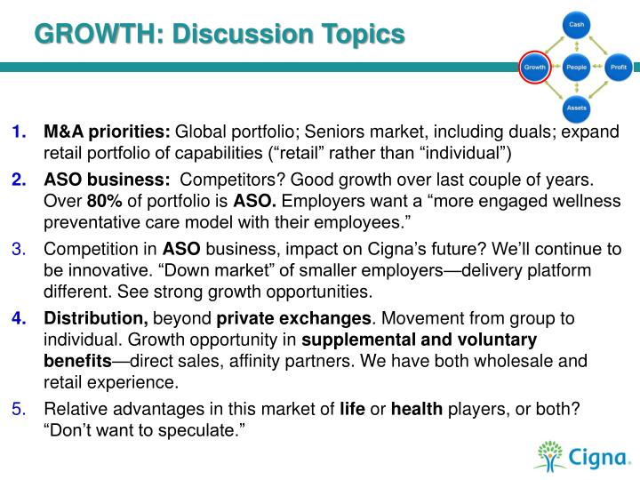 GROWTH: Discussion Topics