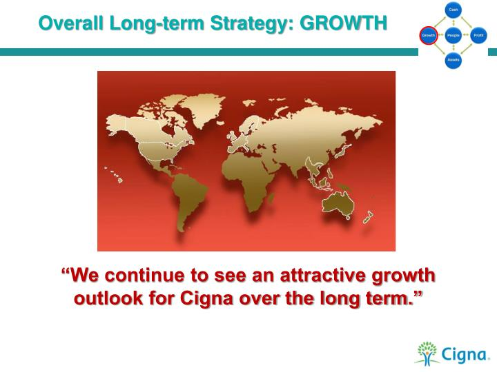 Overall Long-term Strategy: GROWTH