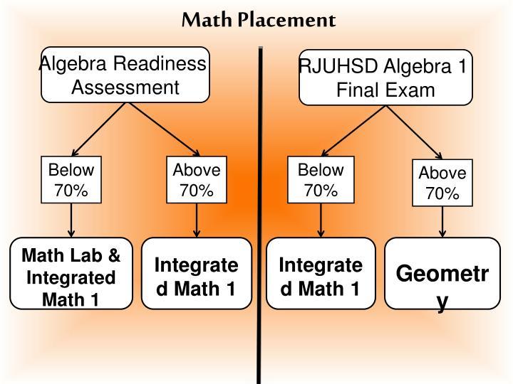 Math Placement