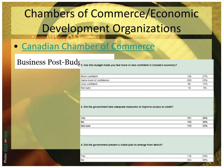 Chambers of Commerce/Economic Development Organizations