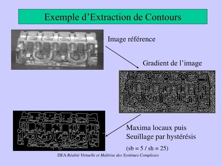 Exemple d'Extraction de Contours