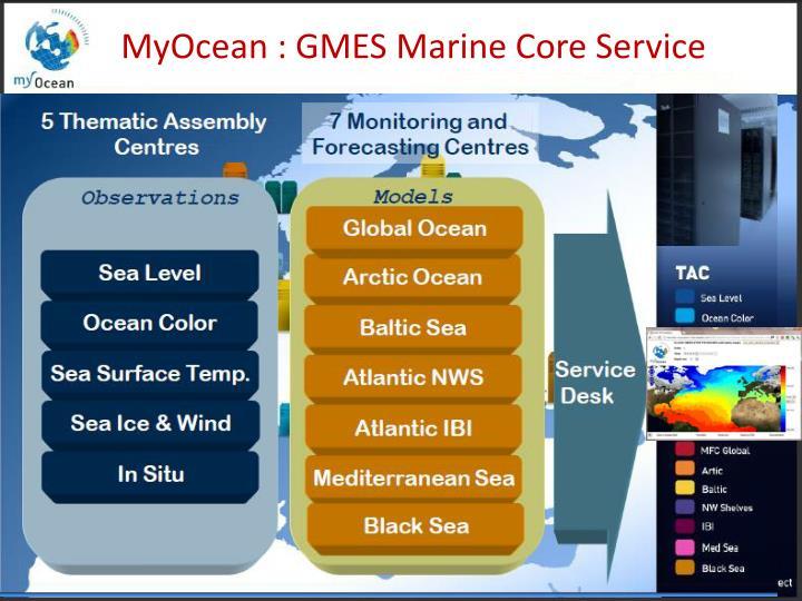 MyOcean :