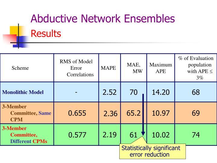Abductive Network Ensembles