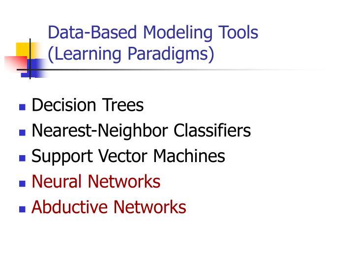 Data-Based Modeling Tools