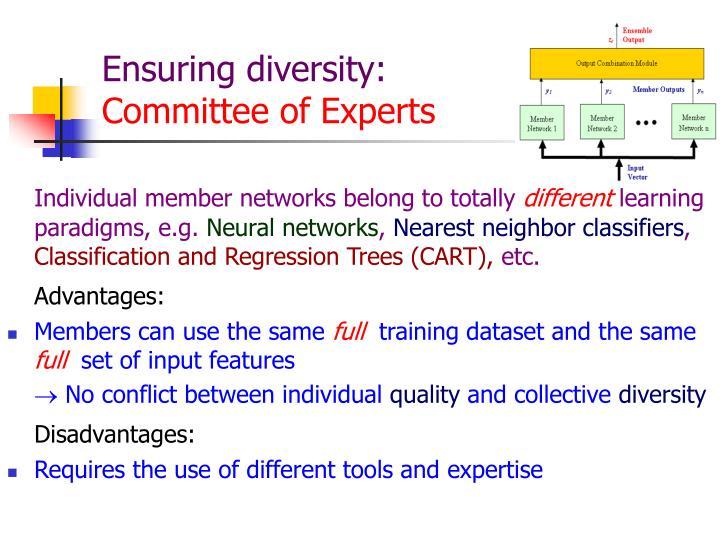 Ensuring diversity: