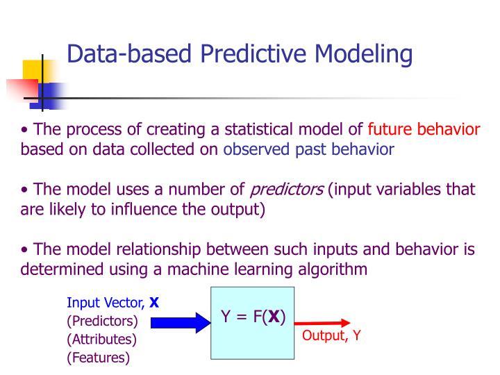 Data-based Predictive Modeling
