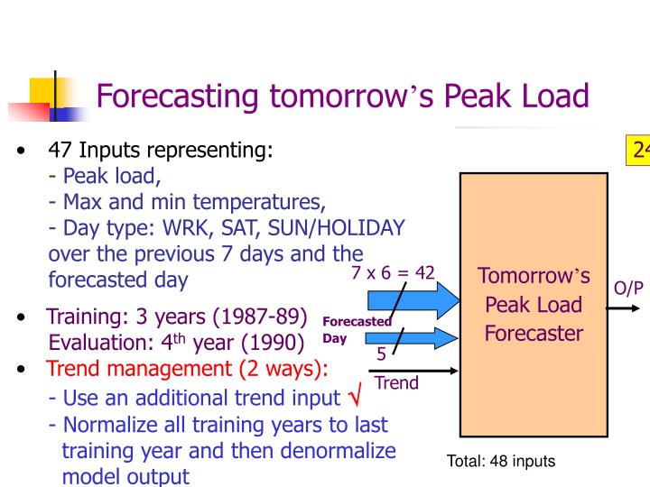 Forecasting tomorrow