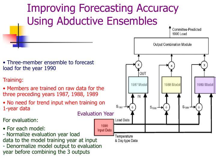 Improving Forecasting Accuracy