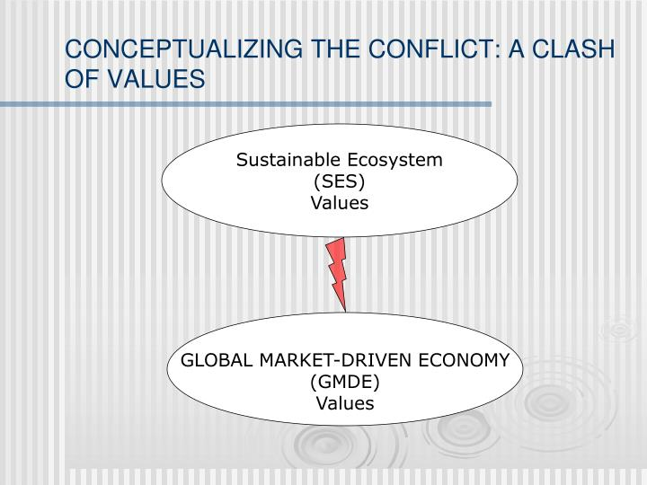 CONCEPTUALIZING THE CONFLICT: A CLASH OF VALUES