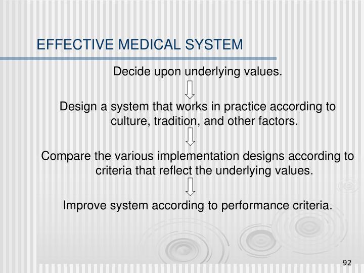 EFFECTIVE MEDICAL SYSTEM