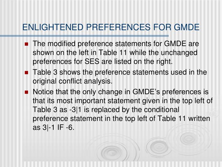 ENLIGHTENED PREFERENCES FOR GMDE