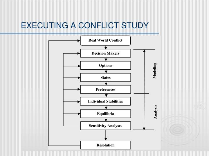 EXECUTING A CONFLICT STUDY