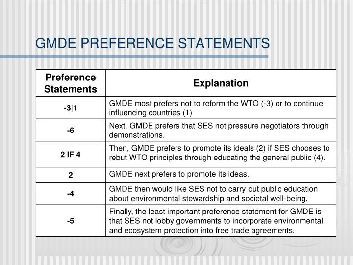 GMDE PREFERENCE STATEMENTS
