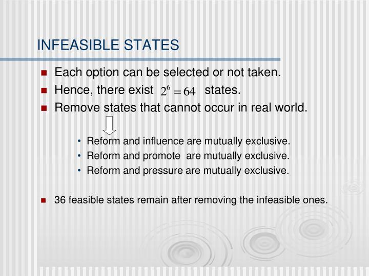 INFEASIBLE STATES