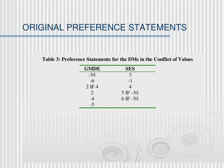 ORIGINAL PREFERENCE STATEMENTS