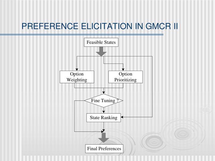 PREFERENCE ELICITATION IN GMCR II