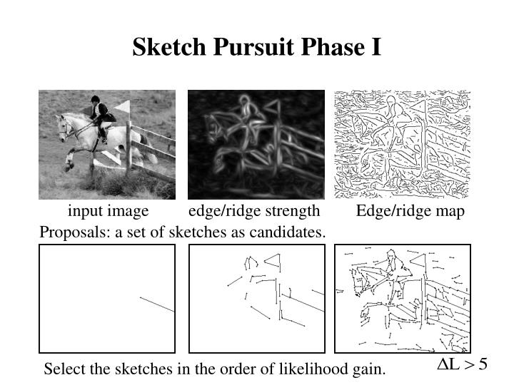 Sketch Pursuit Phase I
