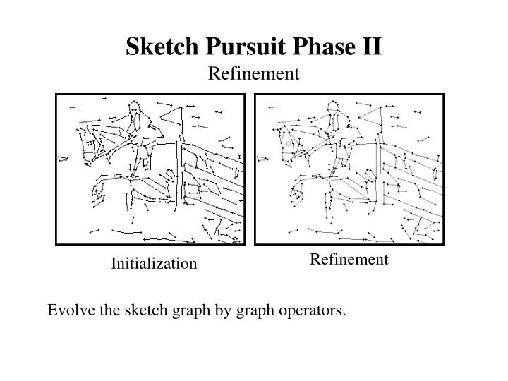 Sketch Pursuit Phase II