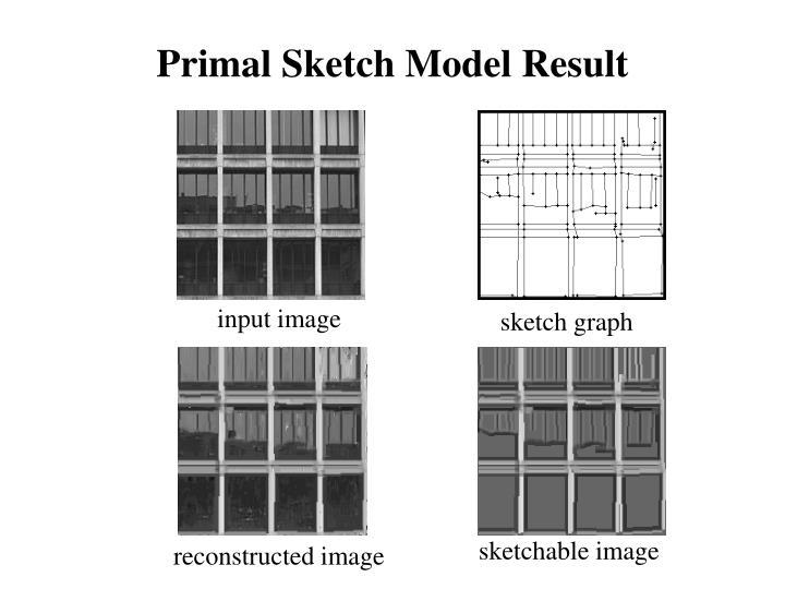Primal Sketch Model Result