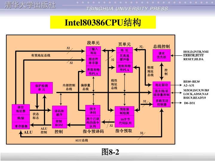 Intel80386CPU