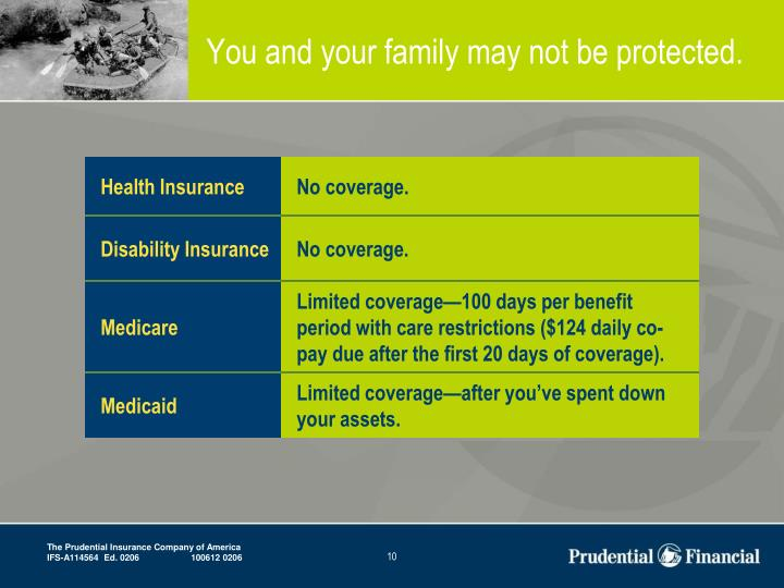 You and your family may not be protected.