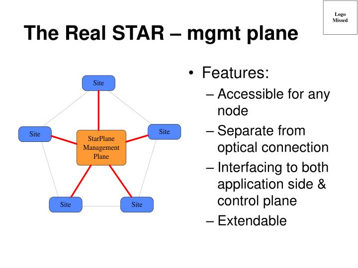 The real star mgmt plane