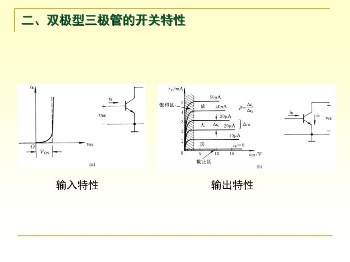 二、双极型三极管的开关特性