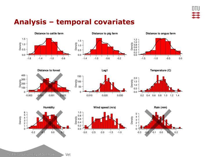 Analysis – temporal covariates