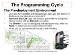 the programming cycle2