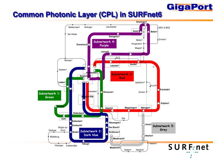 Common Photonic Layer (CPL) in SURFnet6