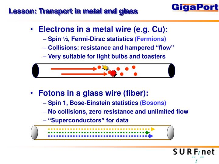 Lesson: Transport in metal and glass